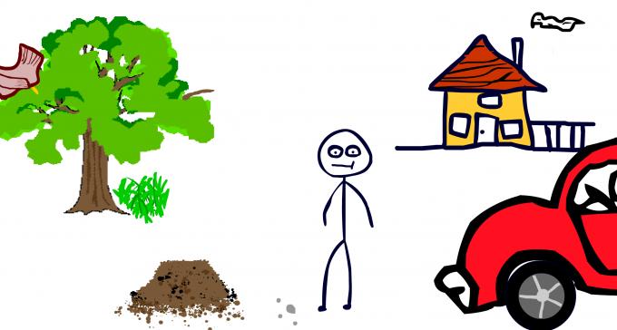 Interaktiver Garten